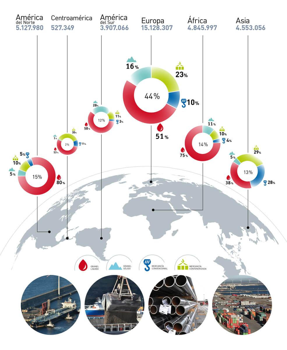 Mercados 2017